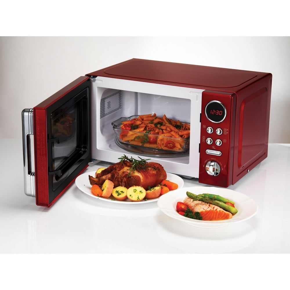 Coloured Microwave Ovens Bestmicrowave